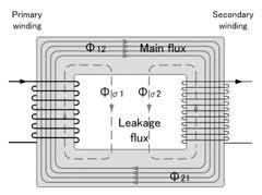 shaver socket wiring diagram shaver free engine image