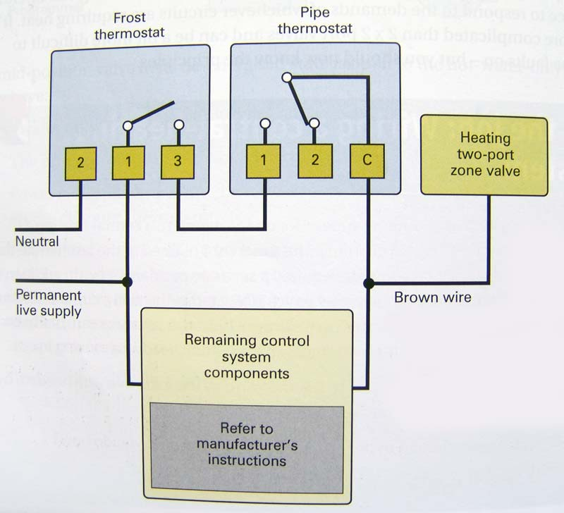 Upperplumbers_frost_pipe_thermostat electrical installation Honeywell Thermostat Wiring Diagram at mifinder.co