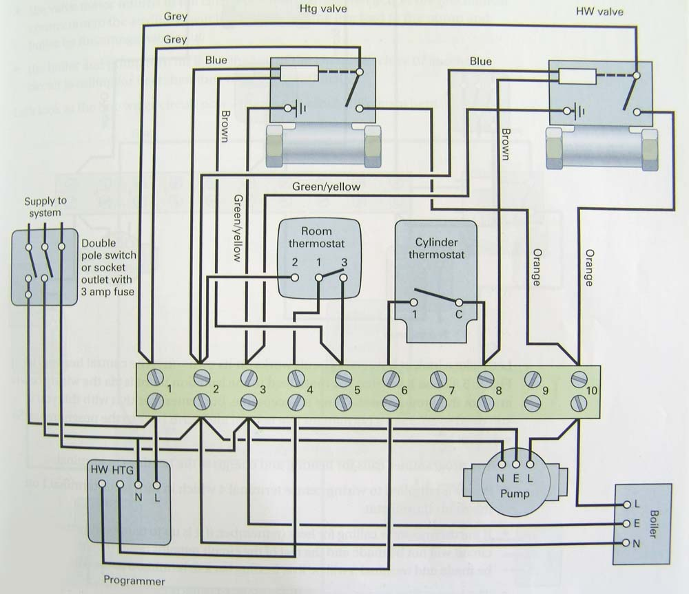 Electrical Socket Wiring Diagram Uk Diagrams Shaver Free Engine Image For User Receptacle Plug