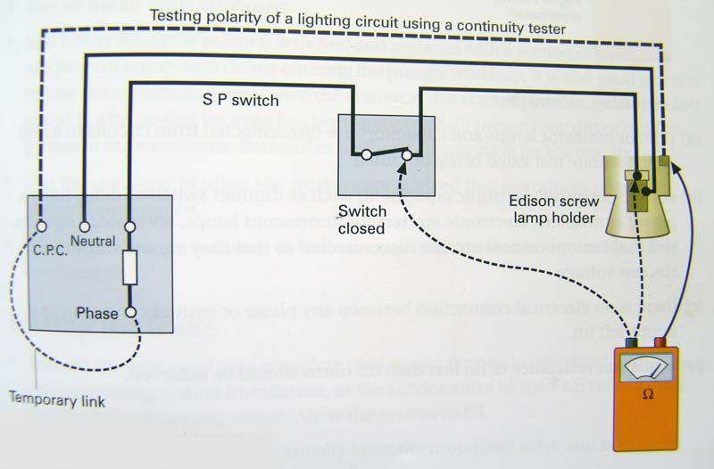 Upperplumbers_polarity_test electrical installation bathroom shaver socket wiring diagram at bakdesigns.co