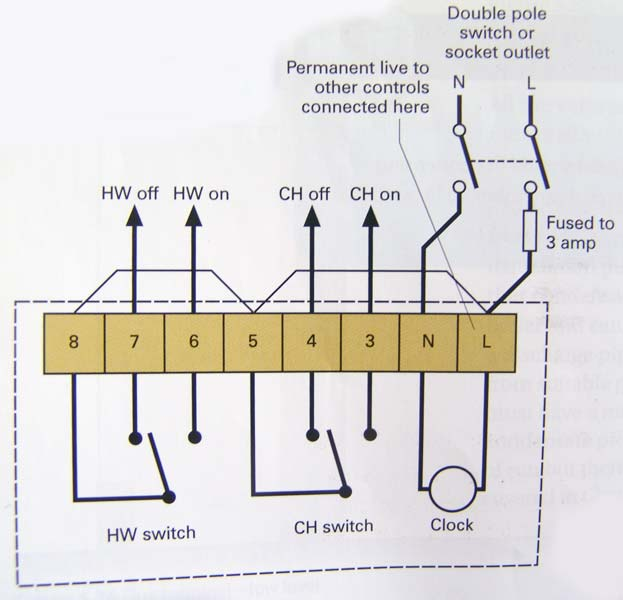 Upperplumbers_two chanel_programmer electrical installation central heating timer wiring diagram at alyssarenee.co