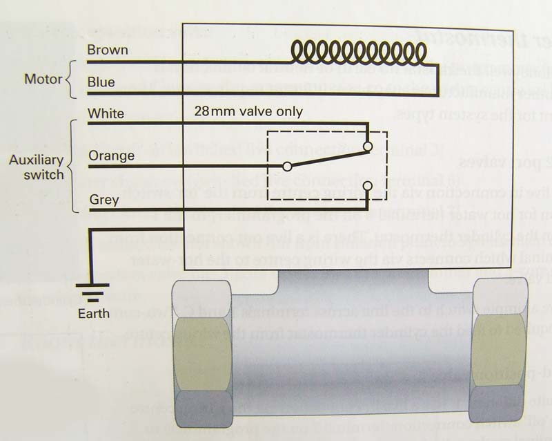 Upperplumbers_two_port electrical installation wiring diagram for 3 port motorised valve at gsmportal.co