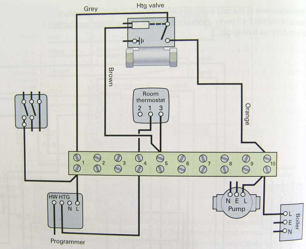 electrical installation wiring diagram heating only two port motorised valve heating
