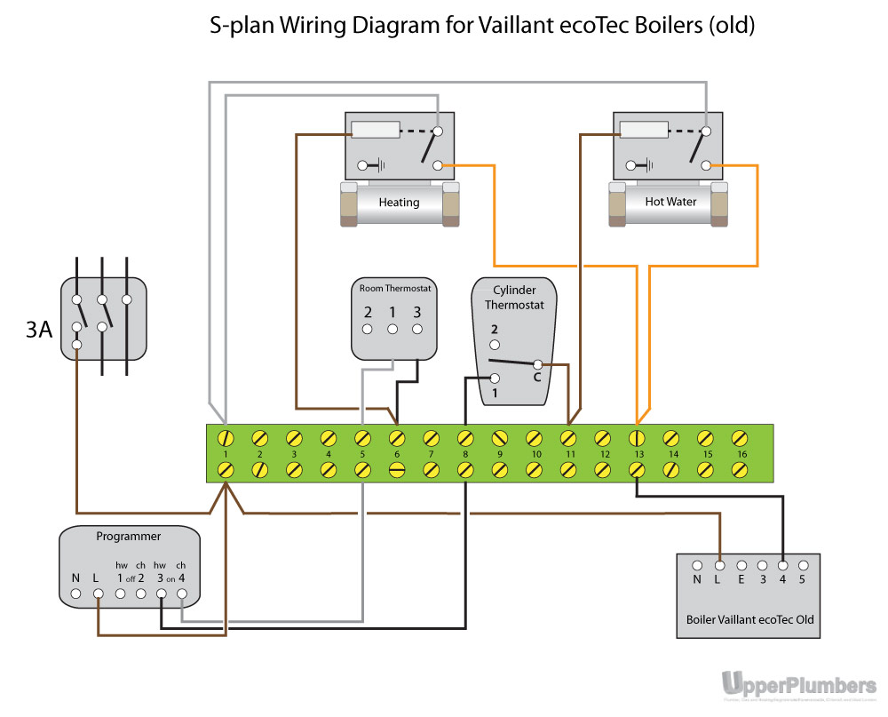 S Plan Circuit Diagram Wiring Diagrams Schema Electrical Installation