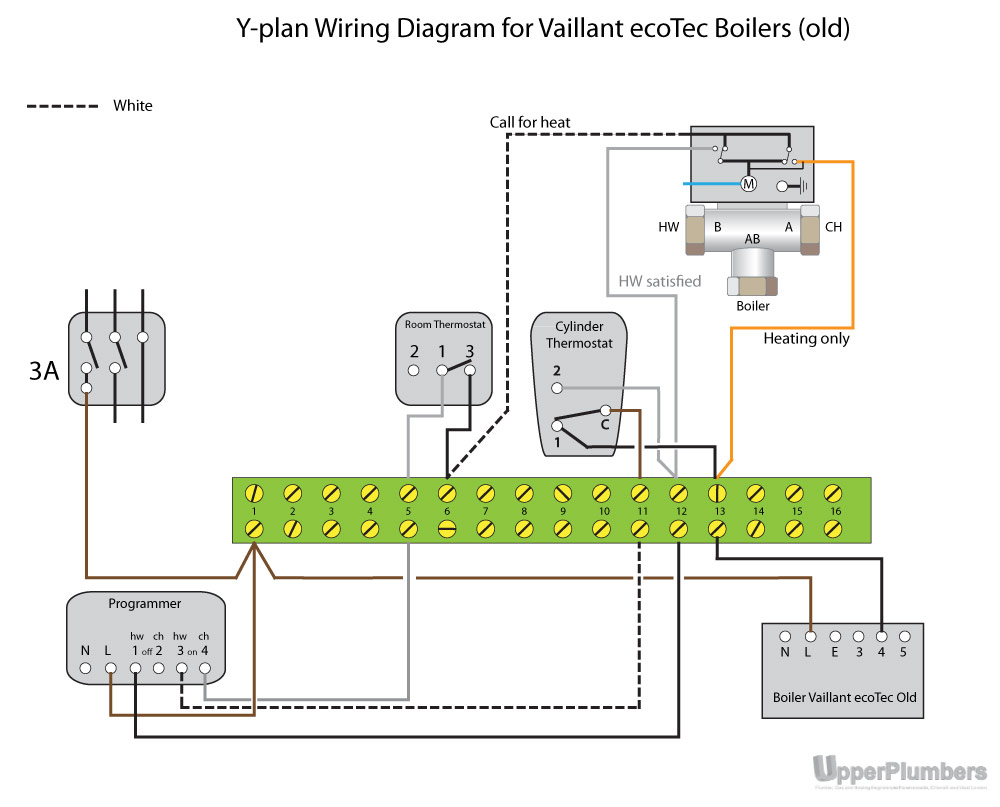 Electrical Installation Circuits And Wiring Y Plan Vaillant Ecotec Diagram