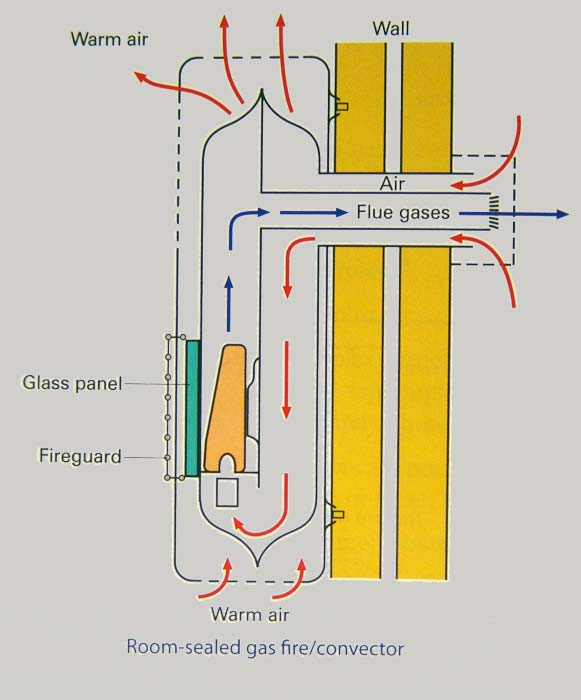 oil fired modine heater wiring diagram modine schematic