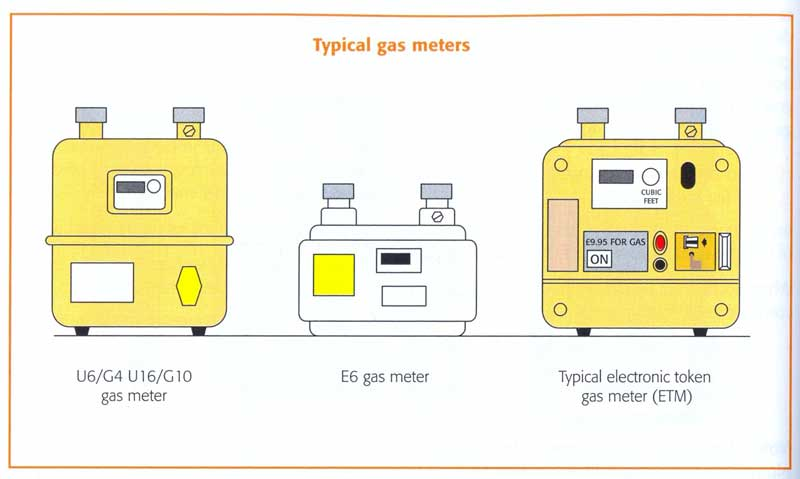 How To Measure Flow Using Orifice Meter additionally Venturi Meter Theory Operations Working as well Chapter 2 Process Selection further TechZone HydraulicValves in addition Electrical Flow Switch Symbol. on differential flow meter schematic