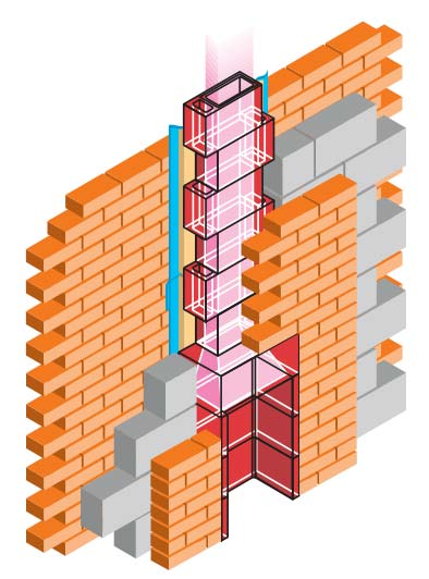 Concrete Chimney Blocks : Gas safety exam revision and technical information
