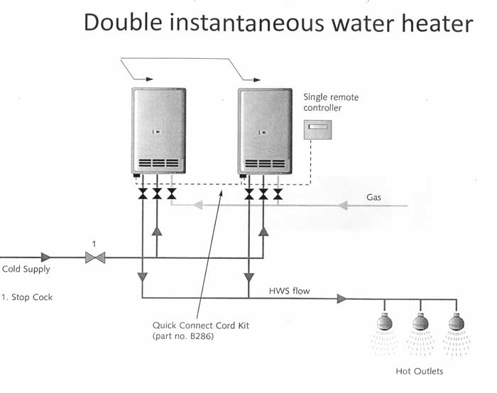Wiring Diagram For Reliance Water Heater : Reliance water heater wiring diagram ao smith