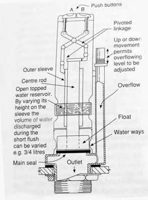 Overhead Crane Wiring Diagram together with Beam Engine Plans in addition Bridge Crane Electrical Wiring Diagrams together with Rigging Wire Rope Sling Diagrams For Lifting further Overhead Power Line Safety Wiring Diagrams. on overhead crane wiring diagram