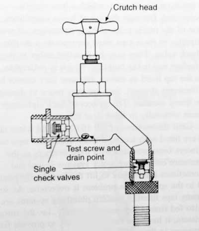 hose union bib tap  sc 1 st  Upperplumbers & Plumbing Principles