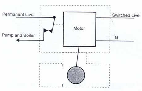 Boiler Control Wiring on burnham boiler wiring diagrams