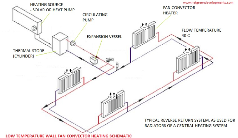 Best central heating pump location photos electrical for Best central heating system