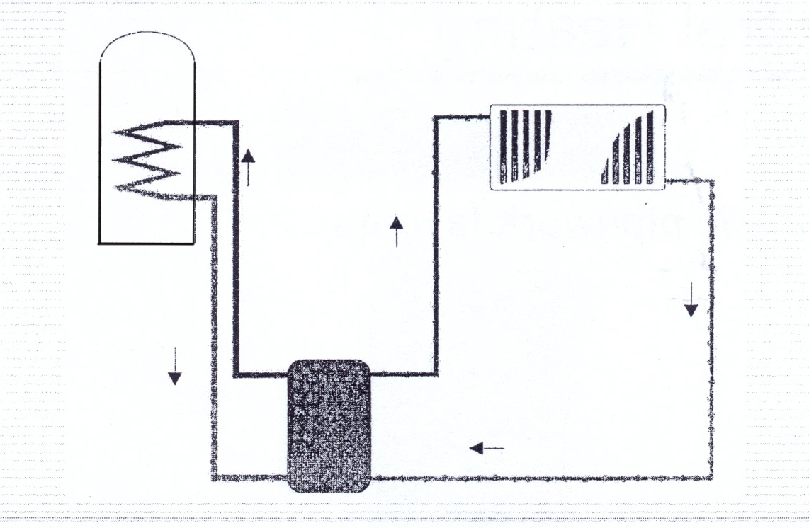Generous Gravity Central Heating System Gallery - Wiring Diagram ...